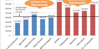 latino-rep1-slide1