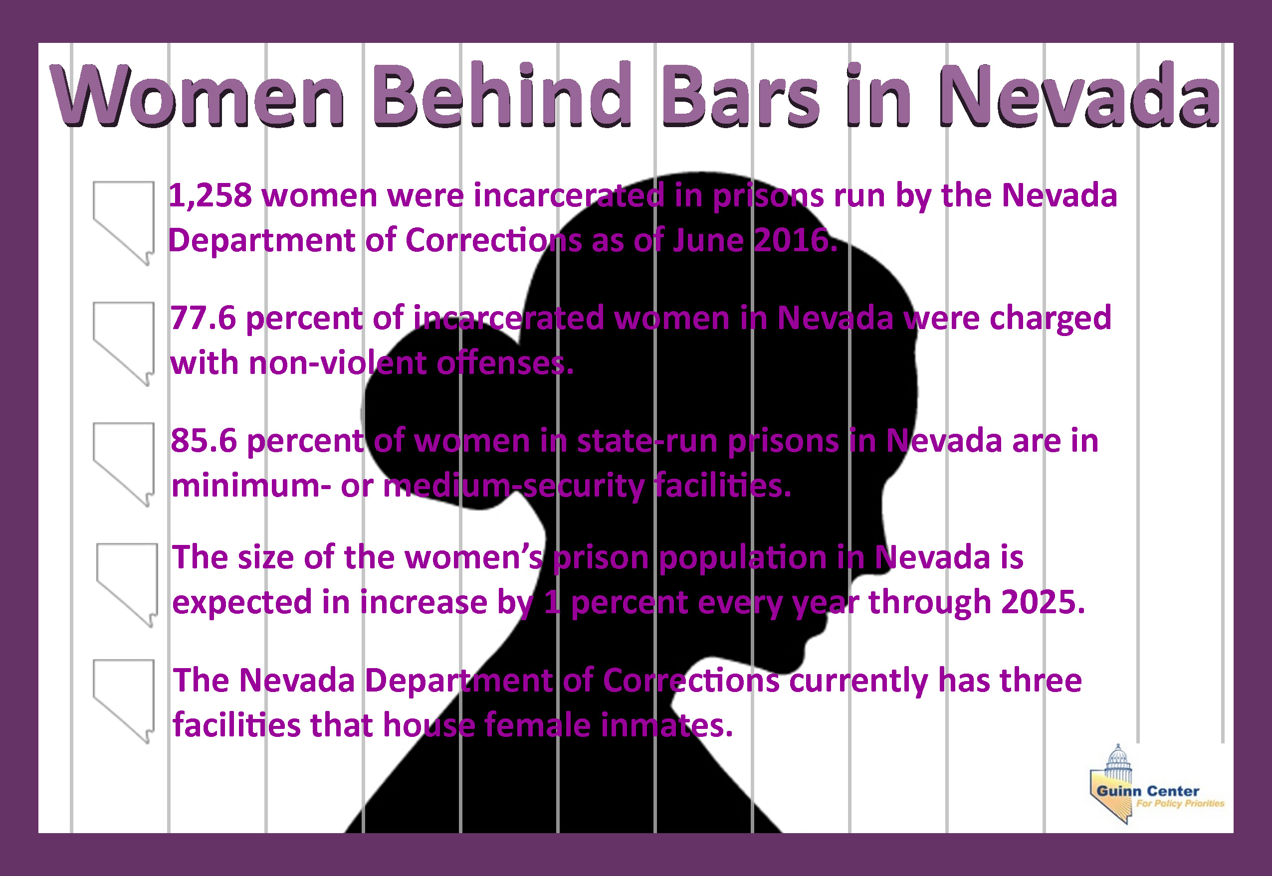 Nevada Women Behind Bars Blog