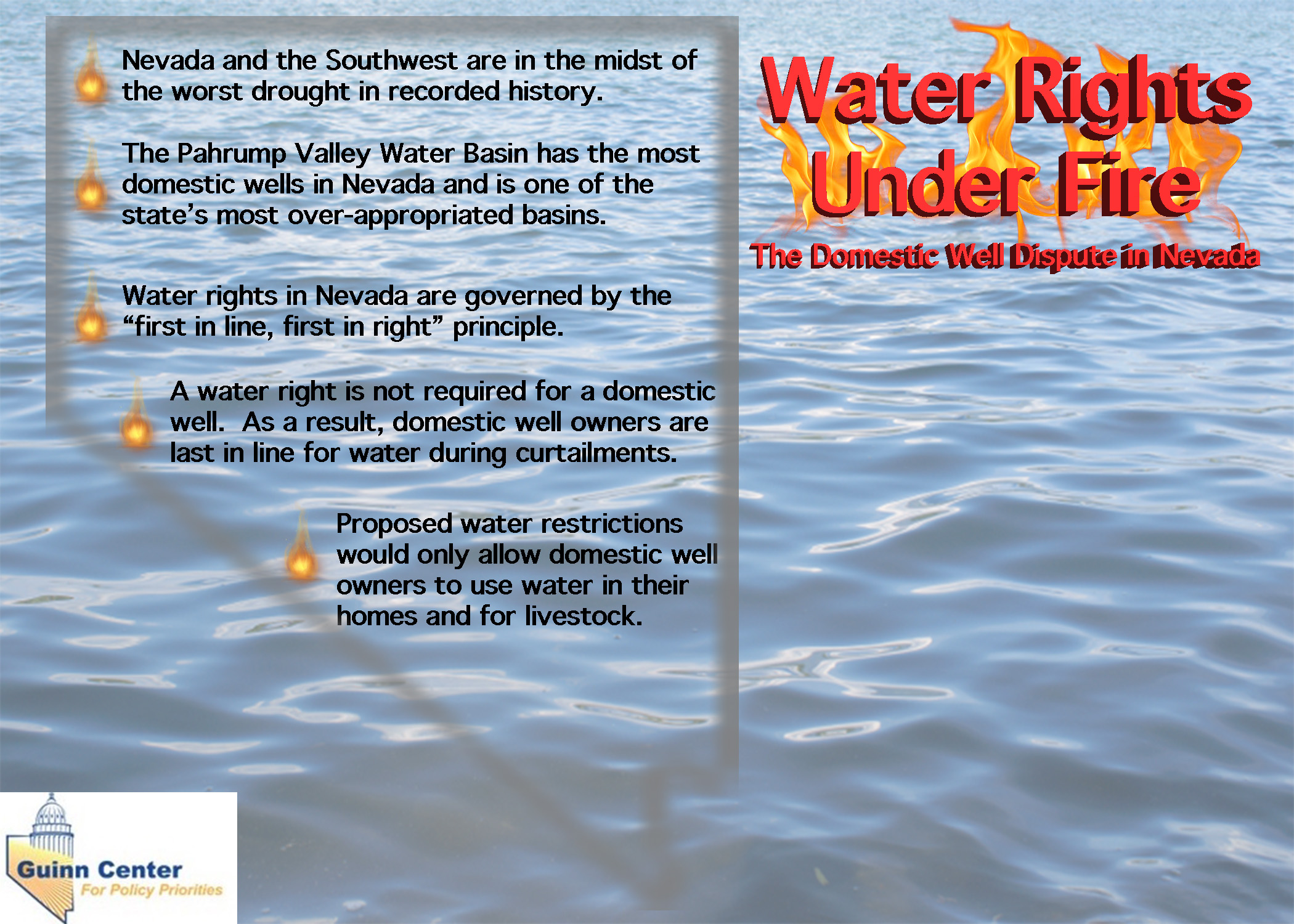 Water Rights Blog