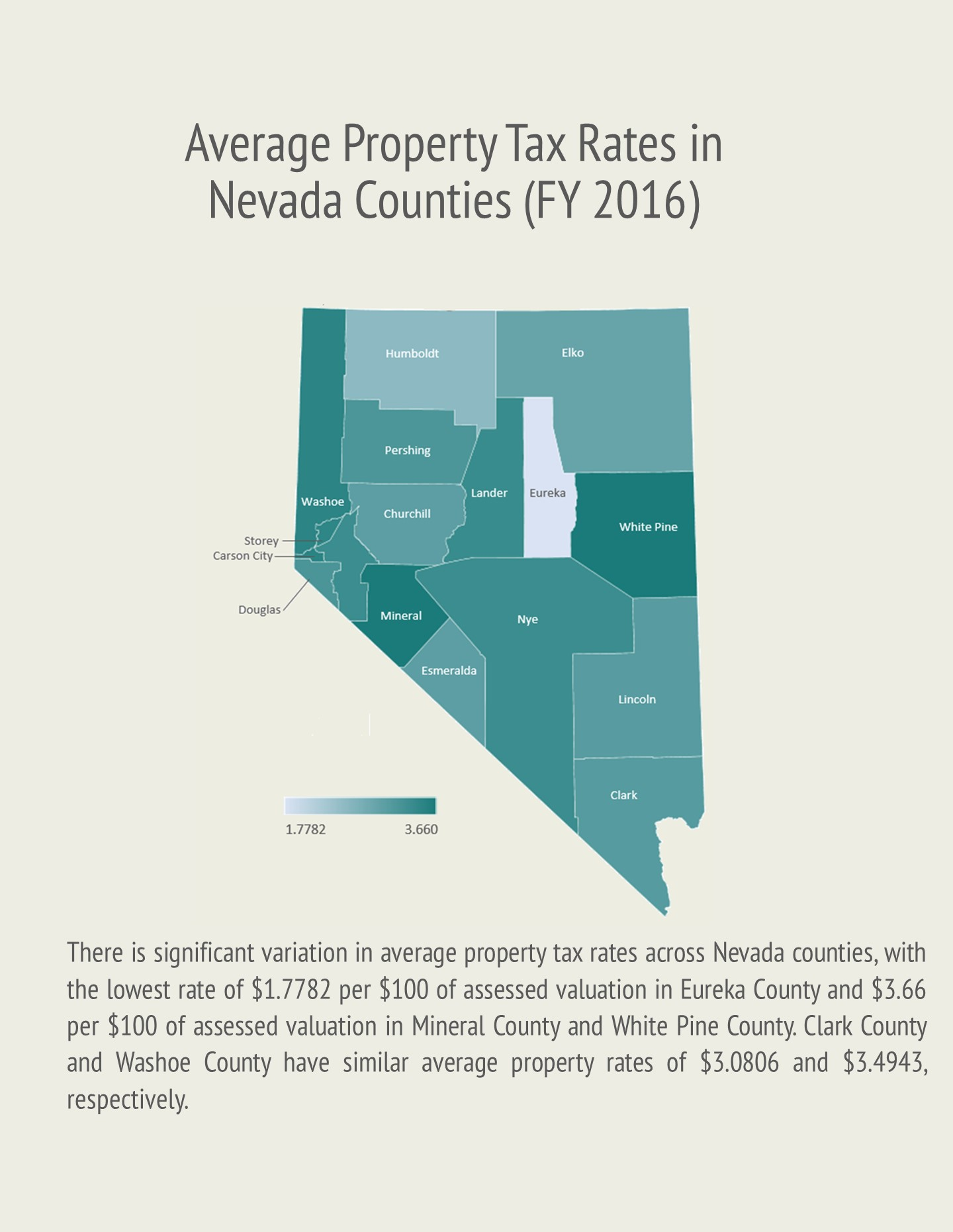 Clark County Property Tax Rate