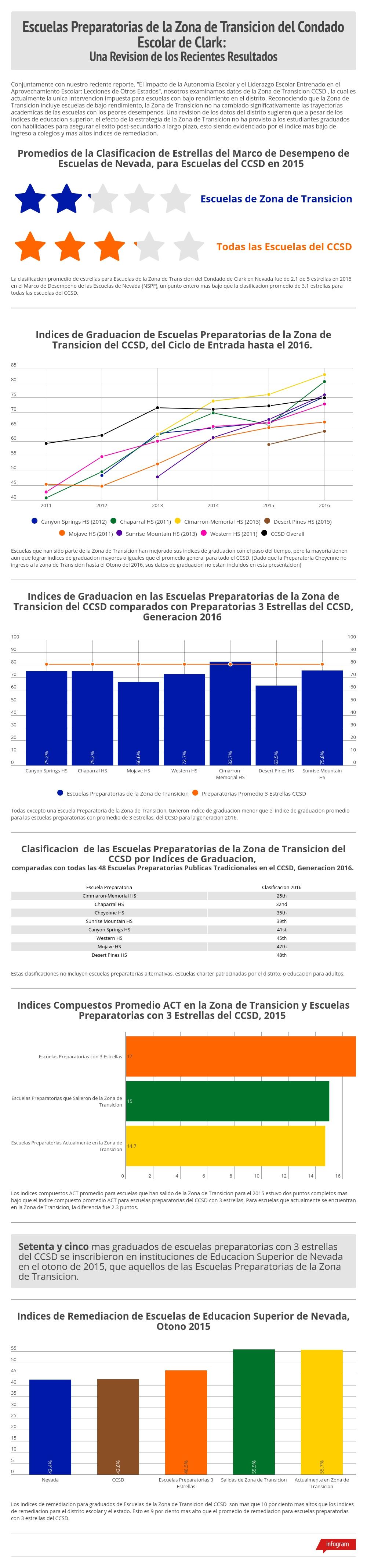 Revision_Resultados_de_Preparatorias_en_Zona_de_Conversion