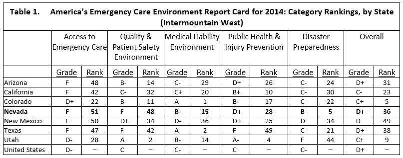 Table_1_EC_Report_Card